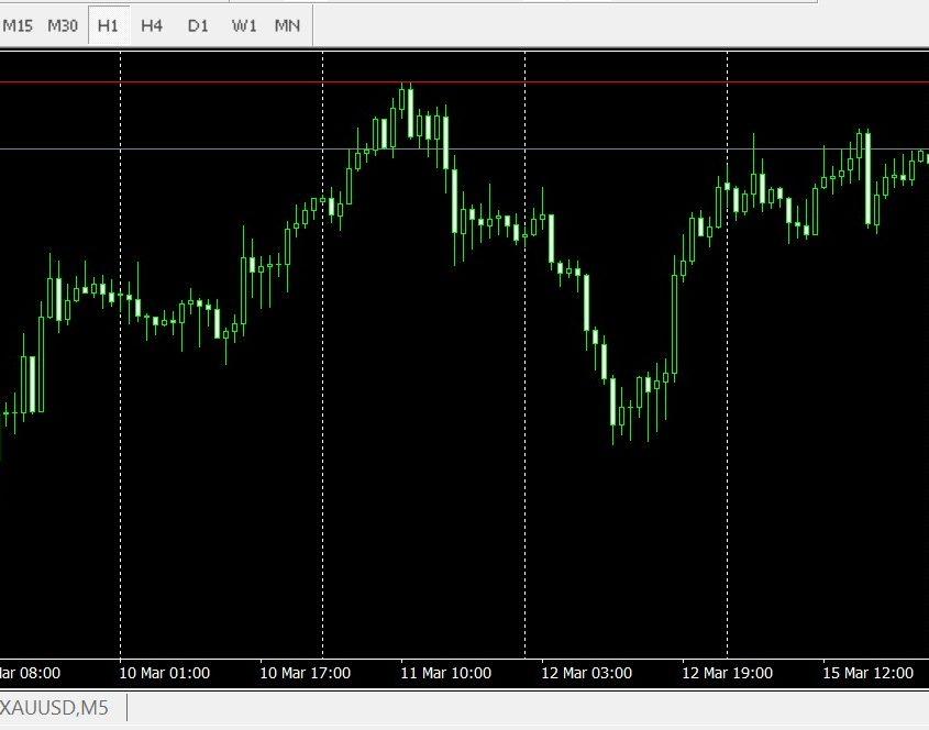 US-Retail-Sale-Gold-Price-Mar-16-2021